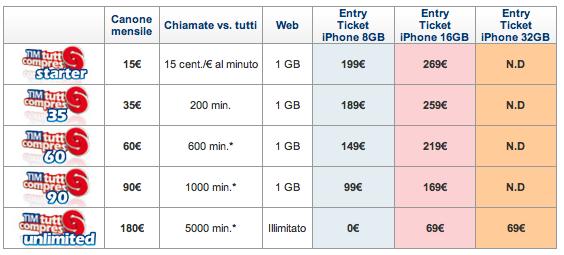 tariffe iphone 3g s tim