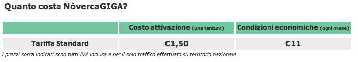 costi-novercagiga