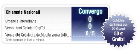 Convergo-Digitel-Italia