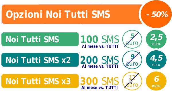 promozione-NOI-TUTTI-SMS-sconto-50