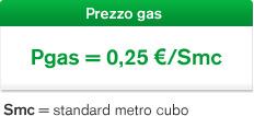 Prezzo Edison Web Gas