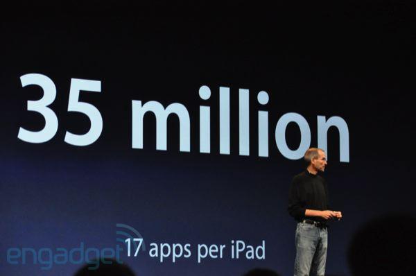 app-ipad-35-millions