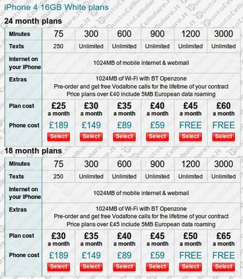 iPhone-4-prezzi-uk-abbonamento