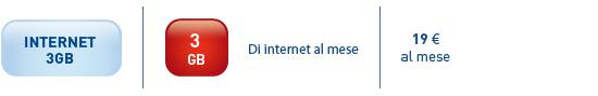 internet-3gb