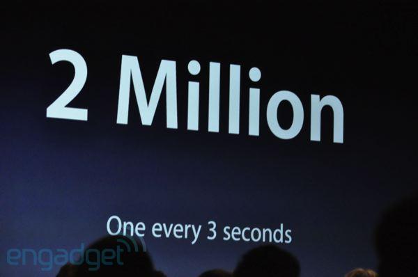 ipad-2-millions-sold
