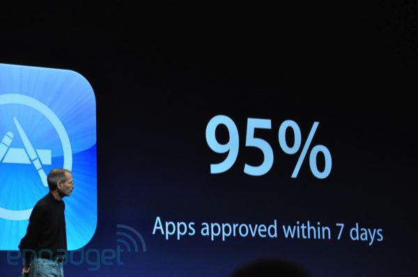 tempo-approvazione-apps