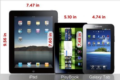 playbook-rim-ipad-galaxy-tab