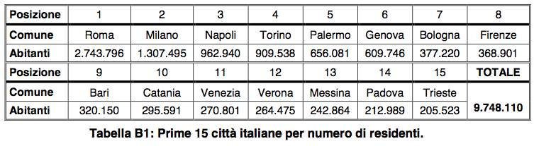 utenti-fibra-ngn-italia