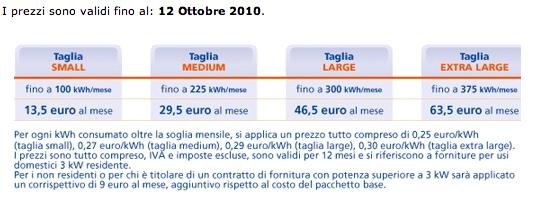 enel tutto compreso tariffe 12 ottobre