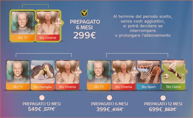 Regala I Pacchetti Sky A Prezzi Scontati Sostariffe It