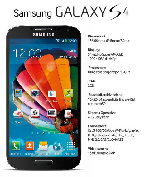 Vodafone Italia Samsung Galaxy S4