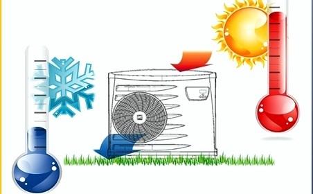risparmiare con le pompe di calore
