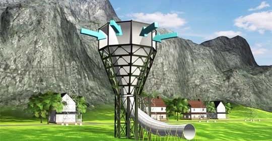 energia eolica, nuovi impianti a imbuto