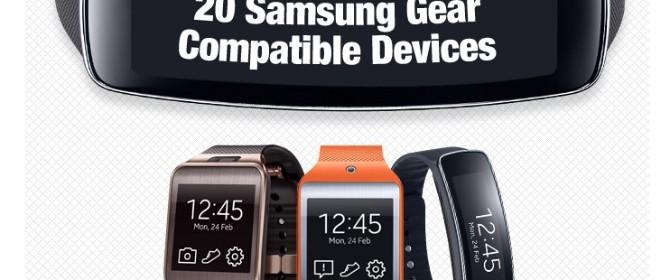 Samsung ha fornito la lista dei dispositivi Galaxy compatibili con i device Gear
