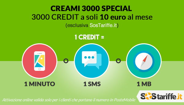 Infografica_CREAMI3000SPECIAL_esclusivaSosTariffe.it_febbraio2015 (1)