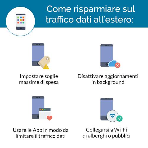 Tabella 3 Consigli risparmio traffico dati estero_SosTariffe.it