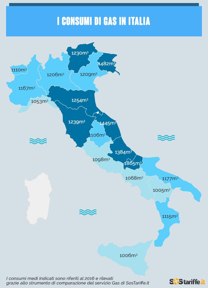 consumo gas italia
