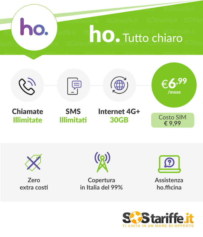 Ho.Mobile Vodafone: 30 GB, minuti illimitati a 6,99€